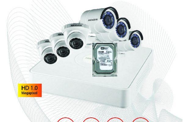 camera thanh hóa